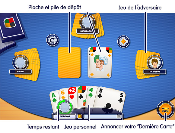 UNO GameDuell